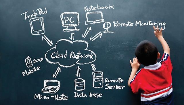 Educazione informatica
