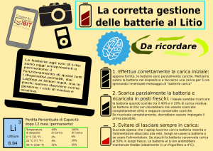 Batterie al litio | AmicoBIT Computer Montecatini