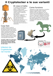 Cryptolocker | AmicoBIT Computer Montecatini