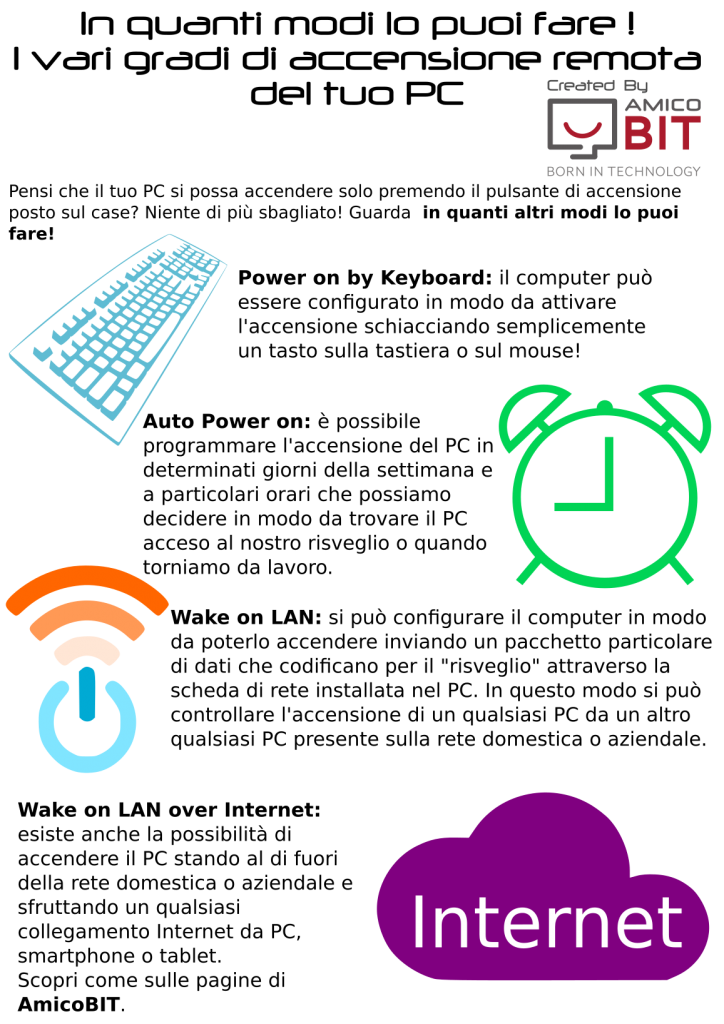 Wake on Lan | AmicoBIT Computer Montecatini