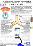 Power on | AmicoBIT Computer Montecatini