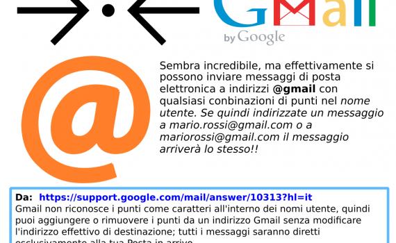 Gmail e il punto | AmicoBIT Computer Montecatini