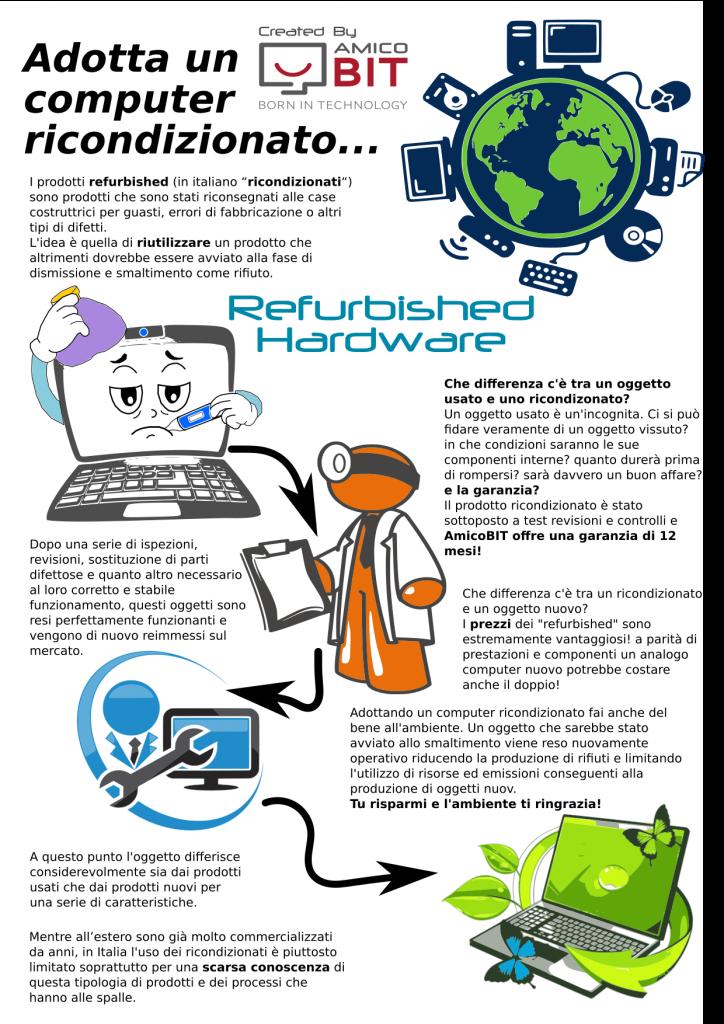 computer ricondizionati | Infografica - AmicoBIT Computer Montecatini