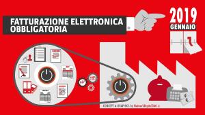 fattura elettronica 2019 - AmicoBIT Computer Montecatini